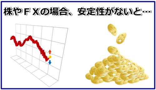 株 FX 安定性