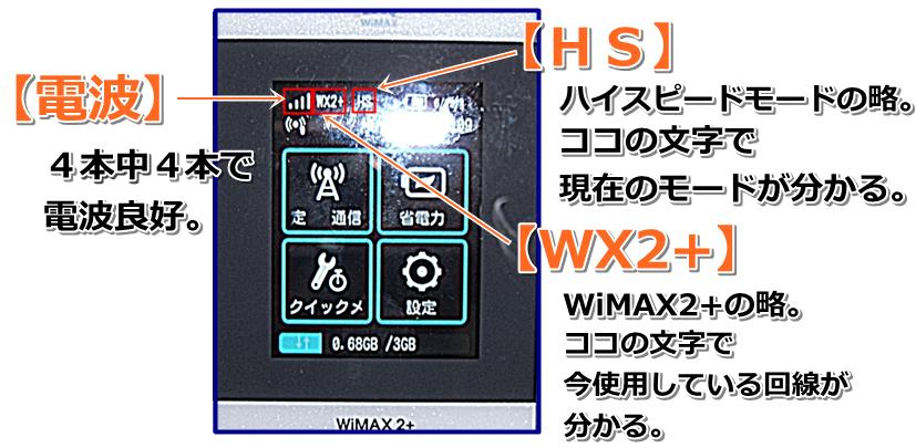 WiMAX2+ 電波