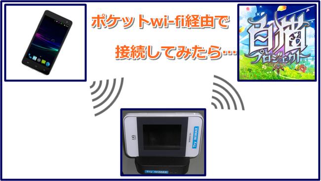 ポケットwi-fi 経由 白猫