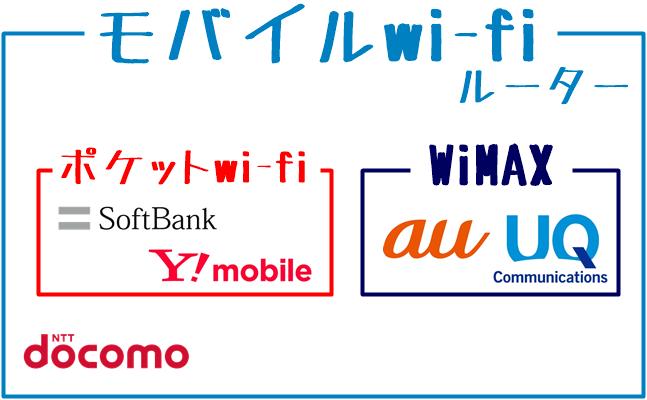 ポケットwi-fiとモバイルwi-fiルーターの正確な認識図