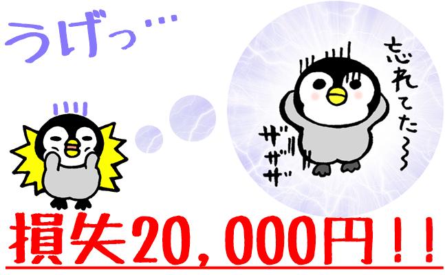 20,000円の損失